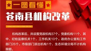 重磅!苍南县机构改革方案公布,一图看懂!