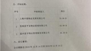 梁泽润园前期物业管理项目评标结果公示